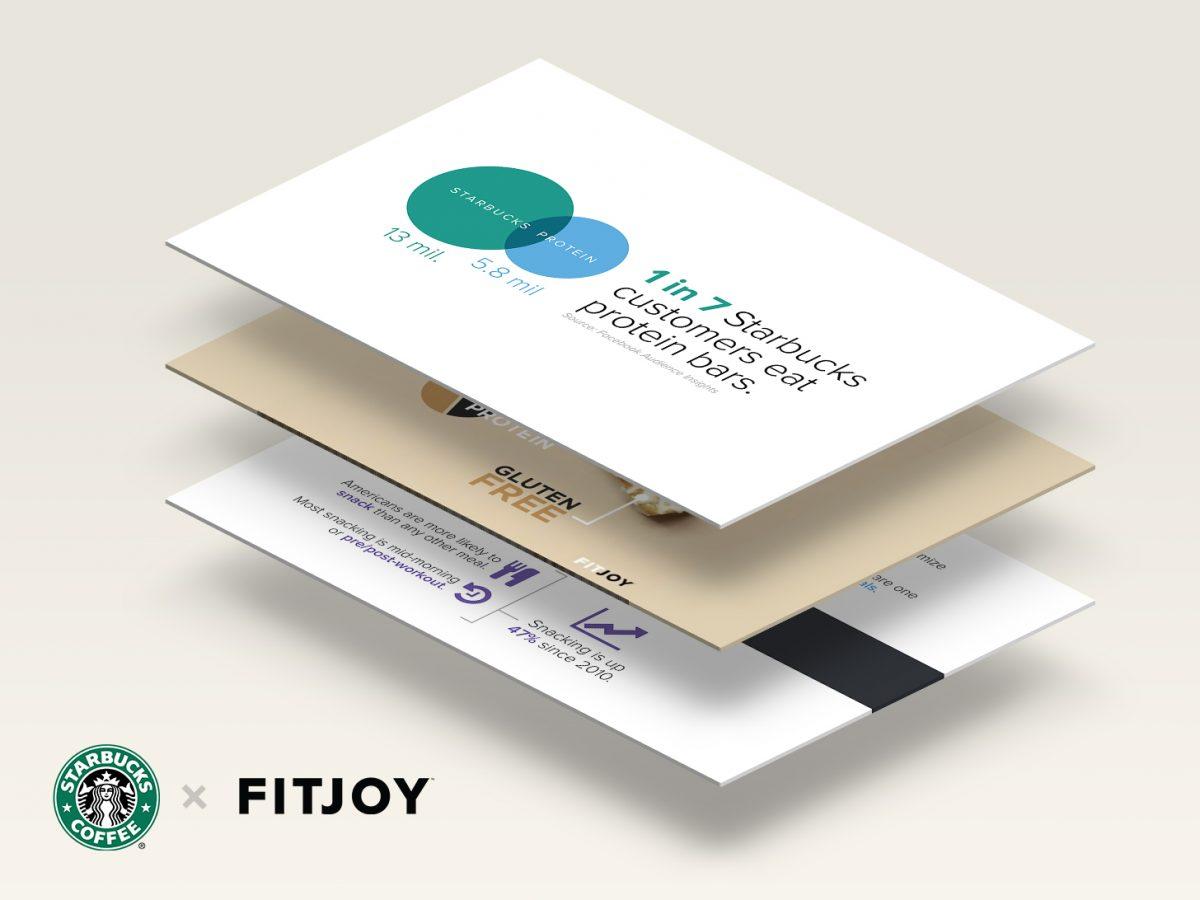 Slide deck sample: CPG / Food & Beverage Sales - created by Viputheshwar Sitaraman