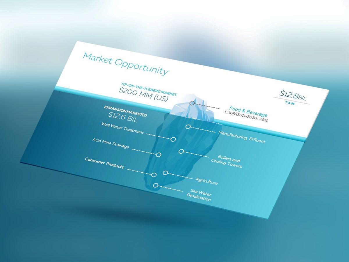 Slide deck design sample: Water & Energy - created by Viputheshwar Sitaraman